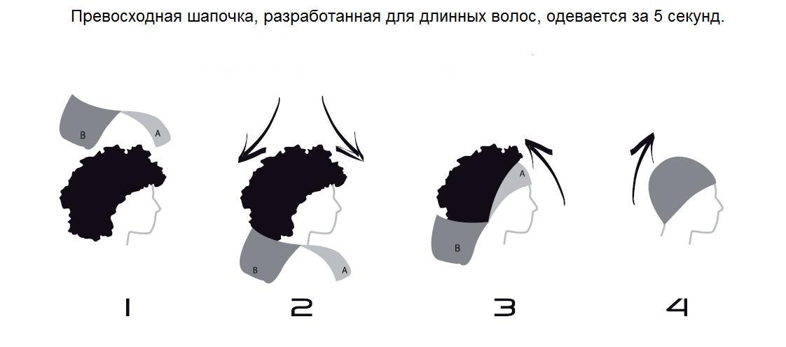 Представляем вашему вниманию видео, на котором подробно показано, как одевать шапочку для плавания для длинных волос...